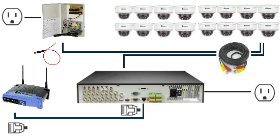 Video Surveillance   Spectrum Global Communications